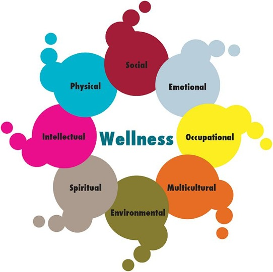 Ideas to motivate the least healthy employees in an employee wellness program